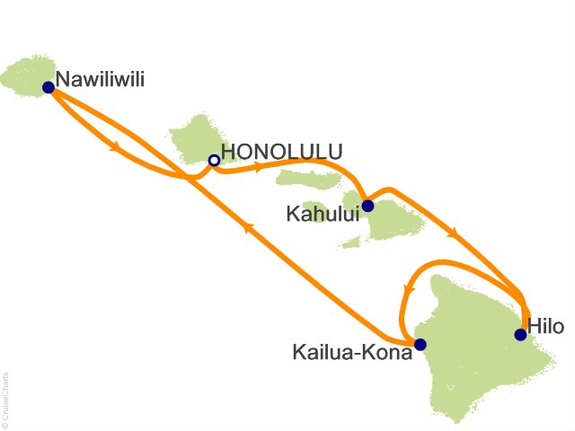 7 Night Hawaii Cruise from Honolulu